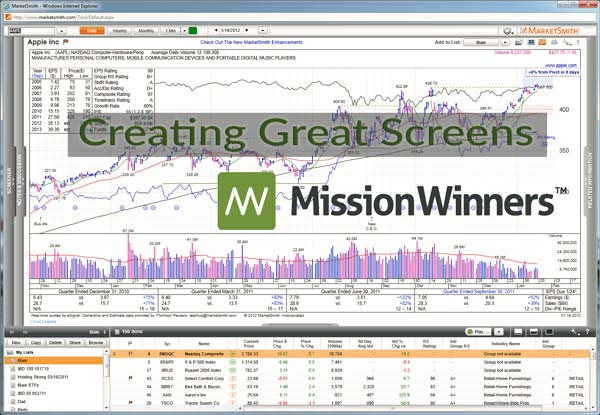MarketSmith-Charting-Software