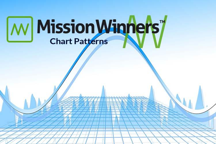 2019.08.15-Chart-Image